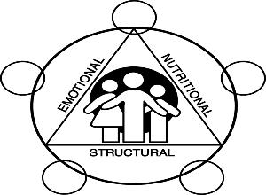 Claremont Chiropractic & Wellness Center Logo